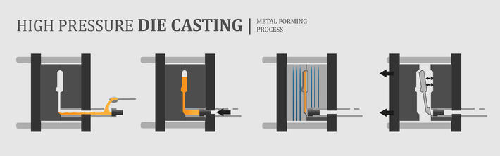 alluminio pressofuso - pressofusione alluminio - aluminium die-casting - aluminium druckguss